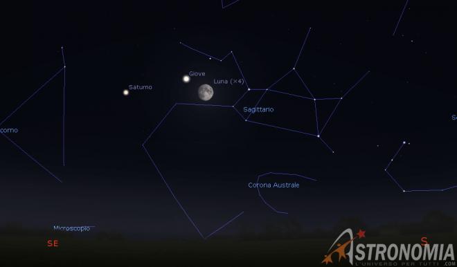 Congiunzione Luna - Giove, giorno 1 ore 22