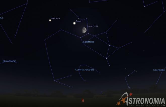 Congiunzione Luna - Giove, giorno 28 ore 22
