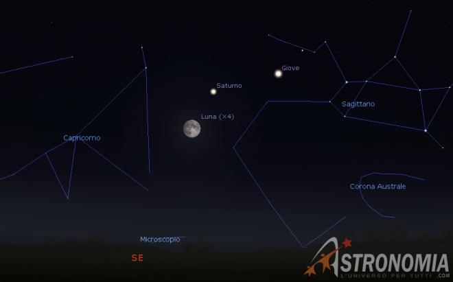 Congiunzione Luna - Saturno, giorno 2 ore 22