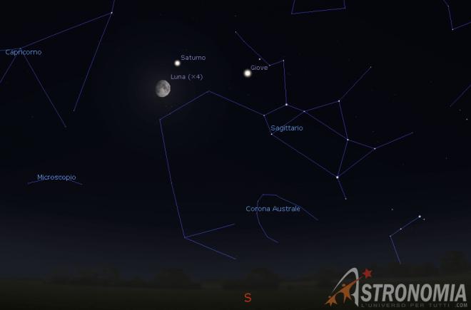 Congiunzione Luna - Saturno, giorno 29 ore 22