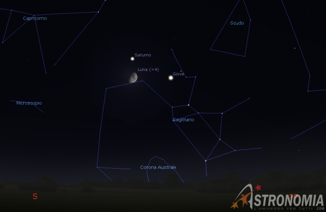 Congiunzione Luna - Giove - Saturno, giorno 25 ore 21:30