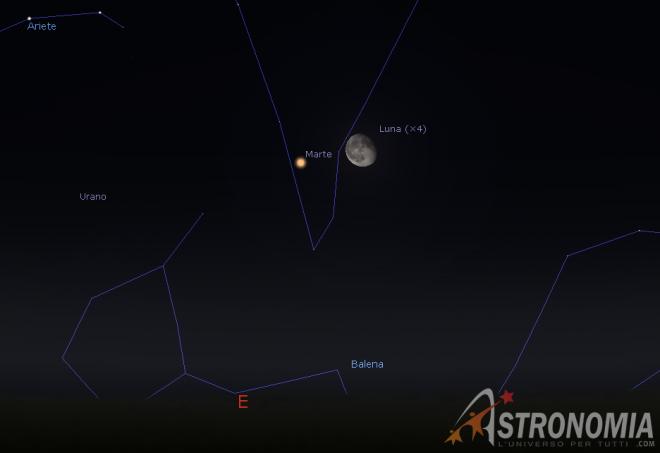 Congiunzione Luna - Marte, giorno 5 ore 23