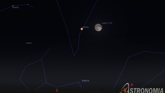 Congiunzione Luna - Marte, giorno 2 ore 21