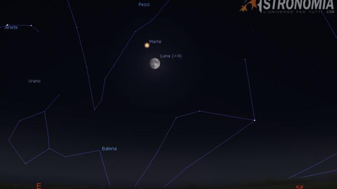 Congiunzione Luna - Marte, giorno 29 ore 19