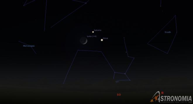 Congiunzione Luna - Saturno - Giove, giorno 19 ore 18:30