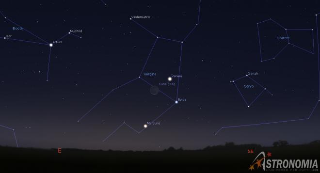 Congiunzione Luna - Venere - Mercurio, giorno 13 ore 6