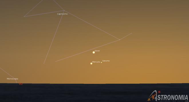 Congiunzione Giove - Mercurio - Saturno, giorno 10 ore 17:30