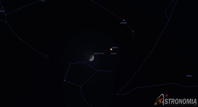 Congiunzione Luna - Marte, giorno 21 ore 19