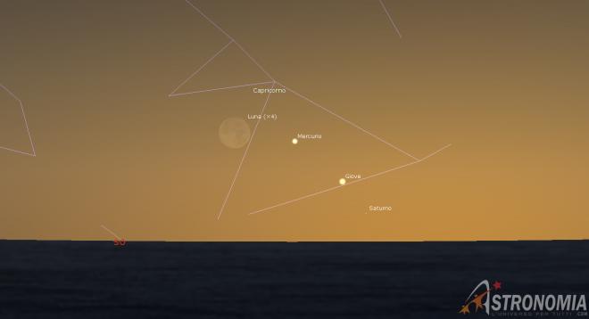 Congiunzione Luna - Mercurio - Giove, giorno 14 ore 17:30