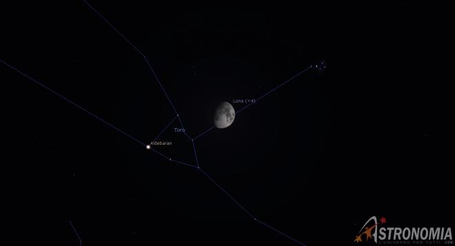 Congiunzione Luna - Pleiadi, giorno 23 ore 20:30