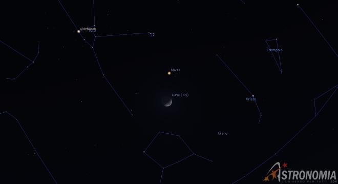 Congiunzione Luna - Marte, giorno 18 ore 19