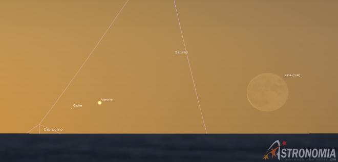 Congiunzione Luna - Saturno - Giove - Venere, giorno 10 ore 7