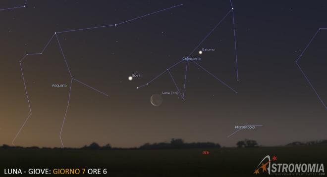 Congiunzione Luna - Giove, giorno 7 ore 6
