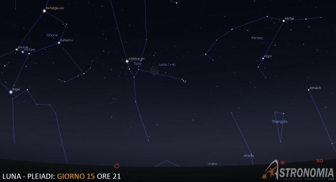 Congiunzione Luna - Pleiadi, giorno 15 ore 21