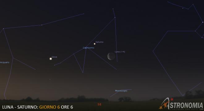Congiunzione Luna - Saturno, giorno 6 ore 6