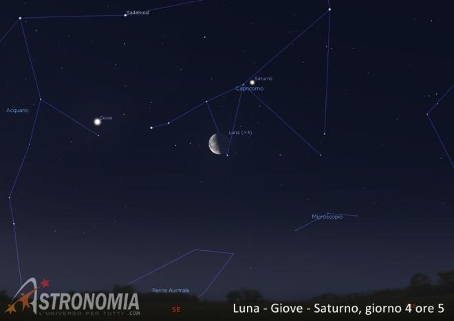 Congiunzione Luna - Giove - Saturno, giorno 4 ore 5