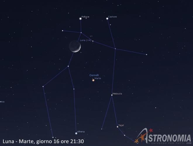 Congiunzione Luna - Marte, giorno 16 ore 21:30