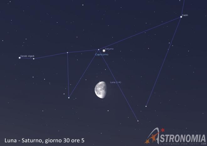Congiunzione Luna - Saturno, giorno 30 ore 05:00