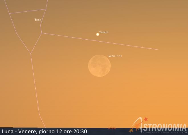 Congiunzione Luna - Venere, giorno 12 ore 20:30