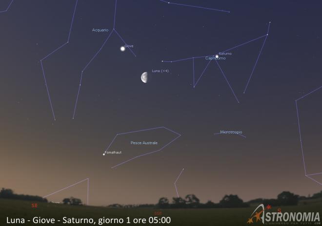 Congiunzione Luna - Giove - Saturno, giorno 1 ore 5