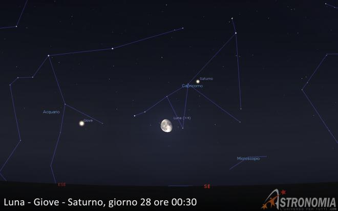 Congiunzione Luna - Giove - Saturno, giorno 28 ore 00:30