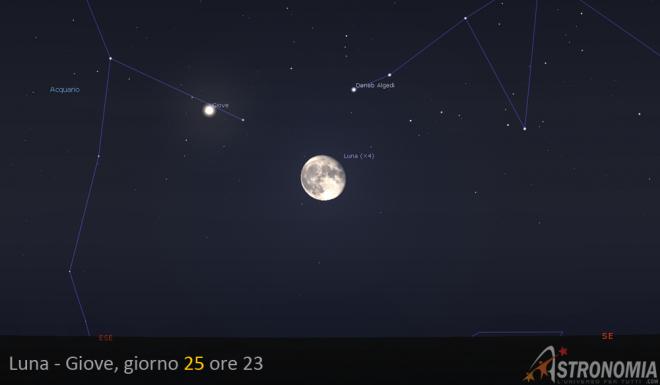 Congiunzione Luna - Giove, giorno 25 ore 23