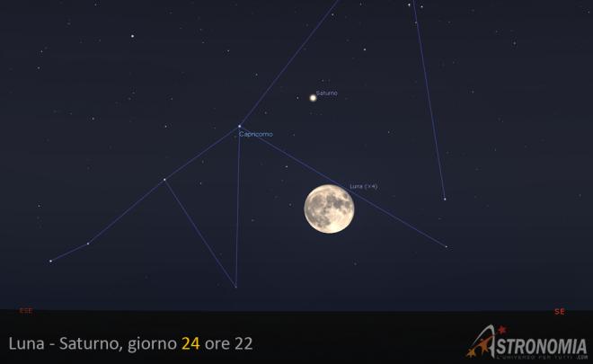 Congiunzione Luna - Saturno, giorno 24 ore 22