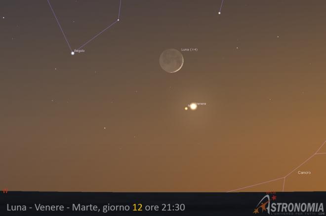 Congiunzione Luna - Venere - Marte, giorno 12 ore 21:30