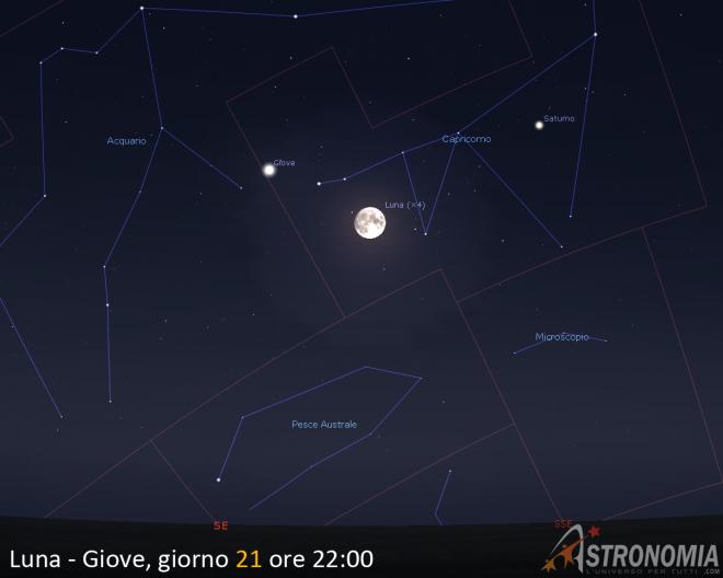 Congiunzione Luna - Giove, giorno 21 ore 22:00