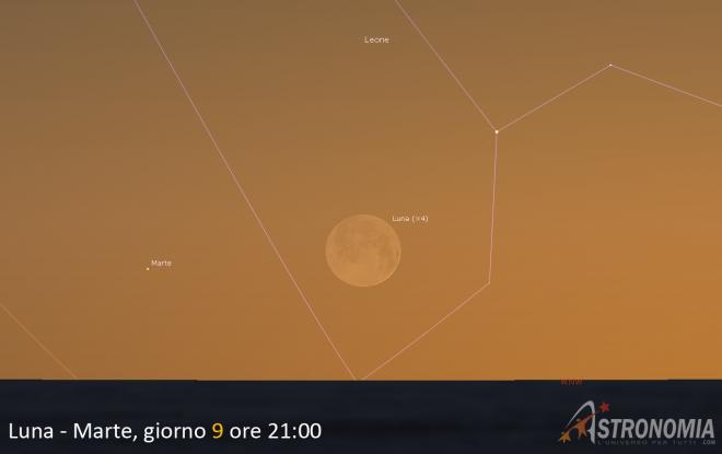 Congiunzione Luna - Marte, giorno 9 ore 21:00