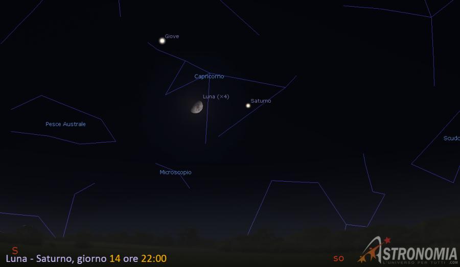 Congiunzione Luna - Saturno, giorno 14 ore 22